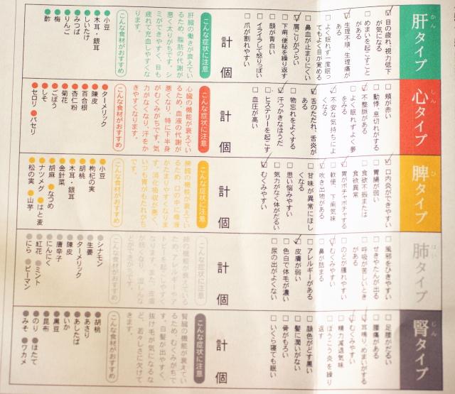 漢方ショップ インターネット通販